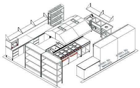 Италия). проектирования горячего цеха ресторана с островным размещением оборудования (на базе технологической линии...